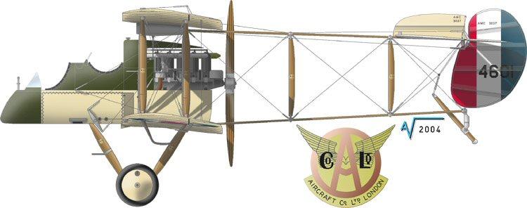 DH1, RAF